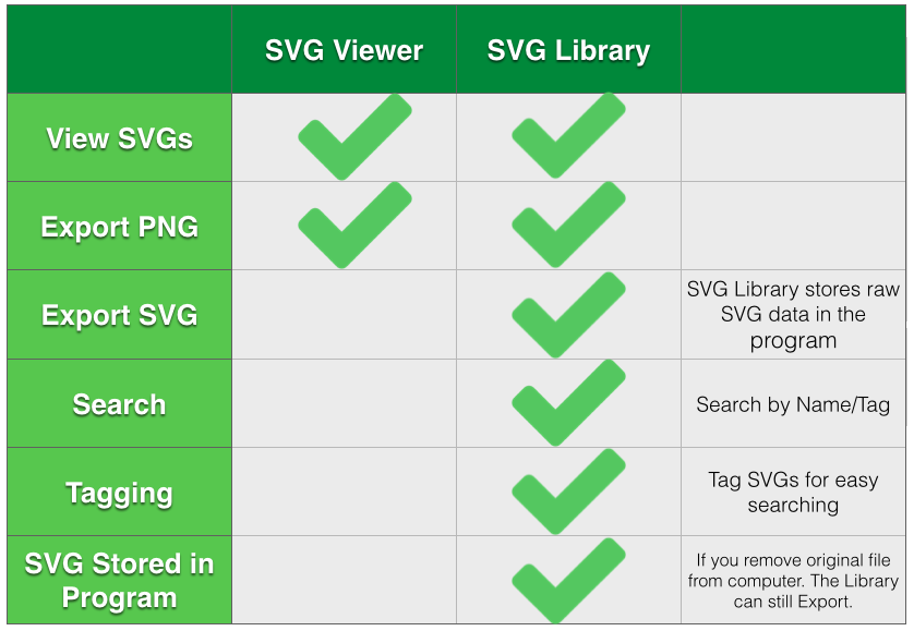 SVG Library - Store, Organize, & Export SVG's